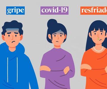 Cómo diferenciar el coronavirus de la gripe y del resfriado
