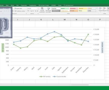 Excel - Cómo hacer un gráfico de doble eje en Excel. Tutorial en español HD