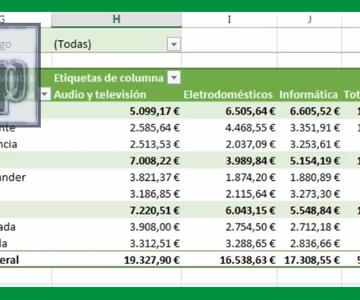 Excel - Crear tablas dinámicas en Excel. Claro y sencillo. Tutorial en español HD